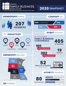 2020-PFBA-Snapshot-infographic