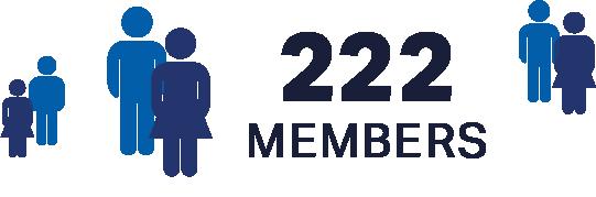 222 pfba members graphic